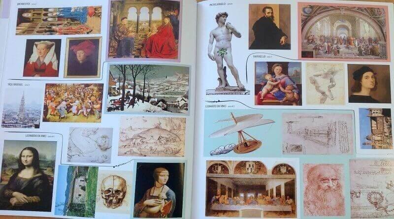 Dünya Sanat Tarihine Yön Vermiş 10 Ressam ve Resimleri